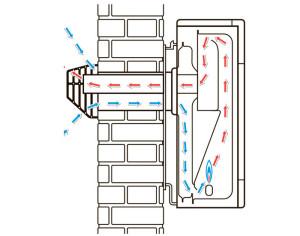 gasovii-radiator